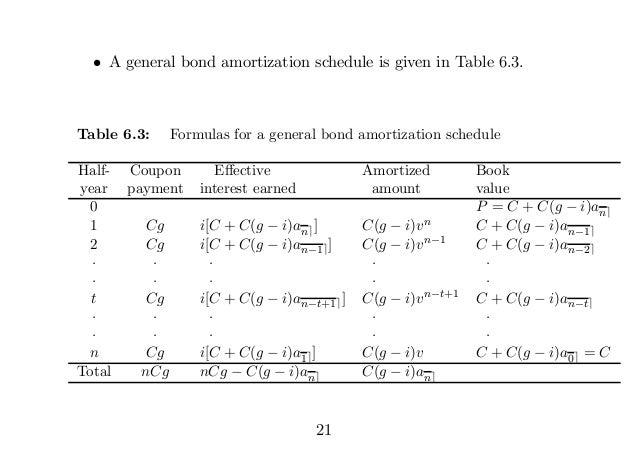 bond amortization table