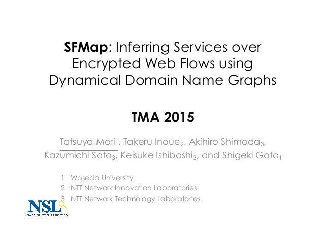 SFMap: Inferring Services over Encrypted Web Flows using Dynamical Domain Name Graphs TMA 2015 Tatsuya Mori1, Takeru Inoue...