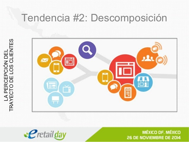Tendencia #3: Fragmentación  AGOSTO 2011  ~100 EMPRESAS  SEPTIEMBRE 2012  ~350 EMPRESAS  ENERO 2014  ~950 EMPRESAS  MARKET...
