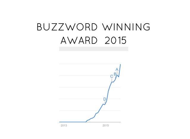 BUZZWORD WINNINGBUZZWORD WINNING AWARD 2015AWARD 2015