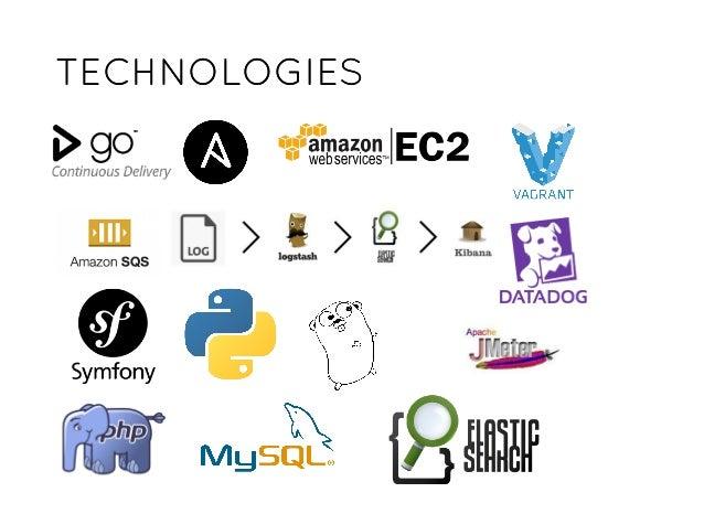 TECHNOLOGIESTECHNOLOGIES