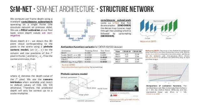 SfM-NeT • SfM-Net architecture • structure Network We compute per frame depth using a standard conv/deconv subnetwork oper...