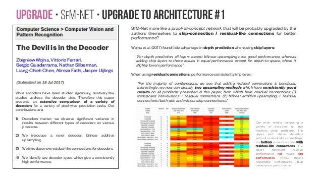 Upgrade • SfM-NeT • Upgrade to architecture #1 The Devil is in the Decoder Zbigniew Wojna, Vittorio Ferrari, Sergio Guadar...