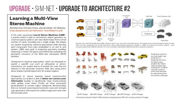 Upgrade • SfM-NeT • Upgrade to architecture #2 Learning a Multi-View Stereo Machine Abhishek Kar, Christian Häne, Jitendra...