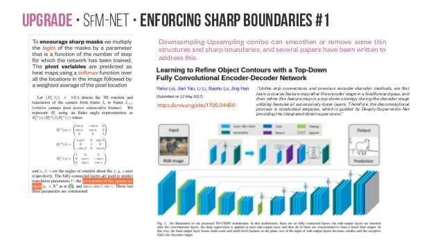 Upgrade • SfM-NeT • Enforcing sharp boundaries #1 Downsampling-Upsampling combo can smoothen or remove some thin structure...