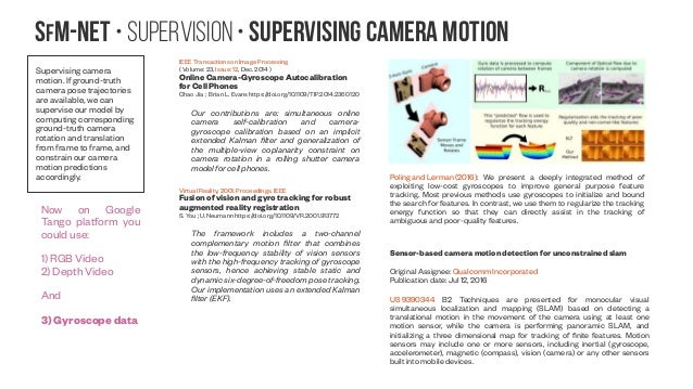 SfM-NeT • Supervision • Supervising camera motion Supervising camera motion. If ground-truth camera pose trajectories are ...