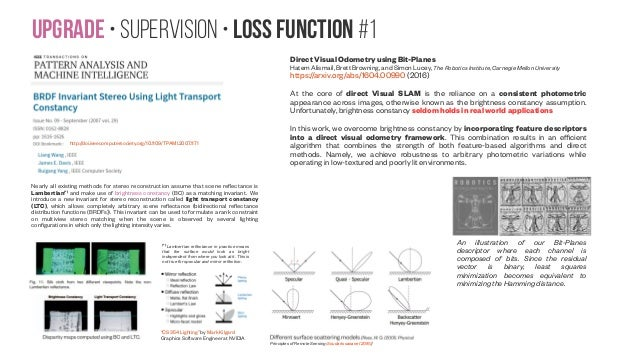 Upgrade • Supervision • Loss Function #1 http://doi.ieeecomputersociety.org/10.1109/TPAMI.2007.1171 Nearly all existing me...