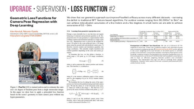 Upgrade • Supervision • Loss Function #2 Geometric Loss Functions for Camera Pose Regression with Deep Learning Alex Kenda...