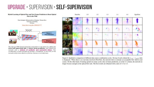 Upgrade • Supervision • Self-supervision https://arxiv.org/abs/1612.03777 We improve CNN-based optical flow estimation in ...