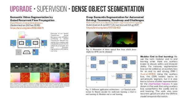 Upgrade • Supervision • Dense object segmentation Semantic Video Segmentation by Gated Recurrent Flow Propagation David Ni...