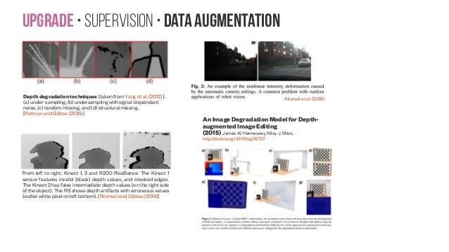 Upgrade • Supervision • data Augmentation Depth degradation techniques [taken from Yang et al. (2012)]. (a) under-sampling...