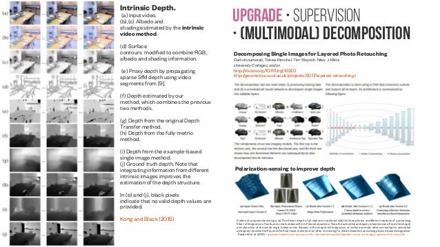 Upgrade • Supervision • (multimodal) decomposition Intrinsic Depth. (a) Input video. (b),(c) Albedo and shading estimated ...