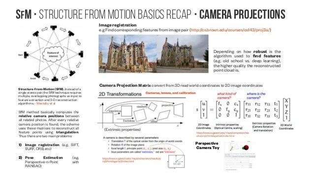 SfM • Structure from Motion Basics recap • Camera Projections Structure-from-Motion (SfM). Instead of a single stereo pair...