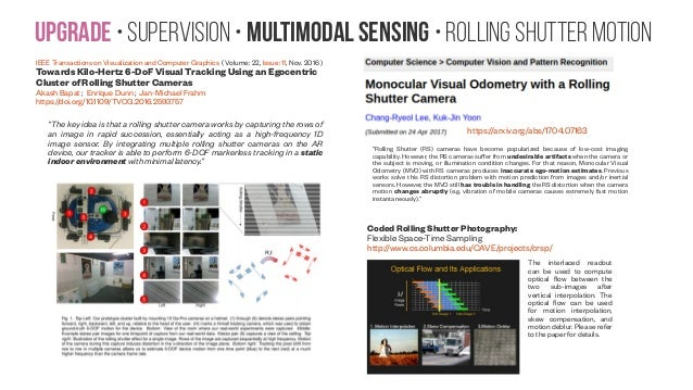 Upgrade • Supervision • Multimodal Sensing • Rolling shutter motion IEEE Transactions on Visualization and Computer Graphi...