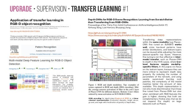 Upgrade • Supervision • Transfer learning #1 Application of transfer learning in RGB-D object recognition Advances in Comp...