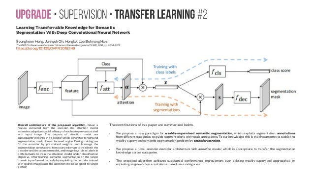 Upgrade • Supervision • Transfer learning #2 Learning Transferrable Knowledge for Semantic Segmentation With Deep Convolut...