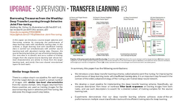 Upgrade • Supervision • Transfer learning #3 Borrowing Treasures from the Wealthy: Deep Transfer Learning through Selectiv...