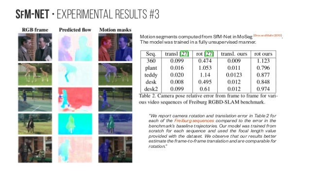 SfM-NeT • Experimental Results #3 Motion segments computed from SfM-Net in MoSeg [Brox and Malik (2010] . The model was tr...