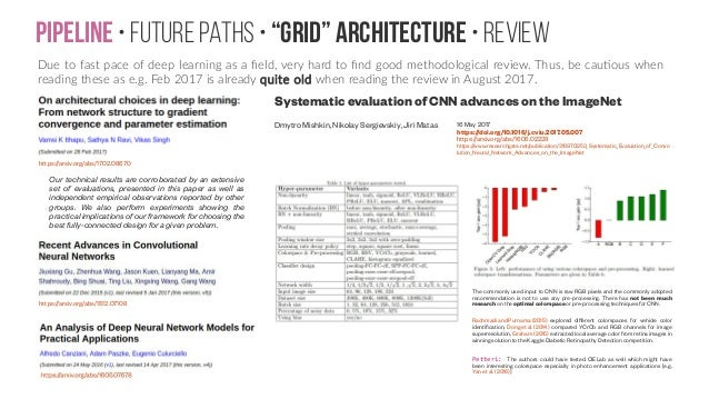 """Pipeline • Future paths • """"GRID"""" Architecture • Review https://arxiv.org/abs/1702.08670 Our technical results are corrobor..."""