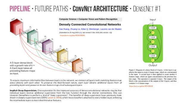 Pipeline • Future paths • ConvNet Architecture • DenseNet #1 To ensure maximum information flow between layers in the netw...