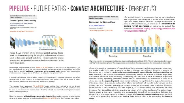 Pipeline • Future paths • ConvNet Architecture • DenseNet #3 https://arxiv.org/abs/1702.02295 https://arxiv.org/abs/1707.0...