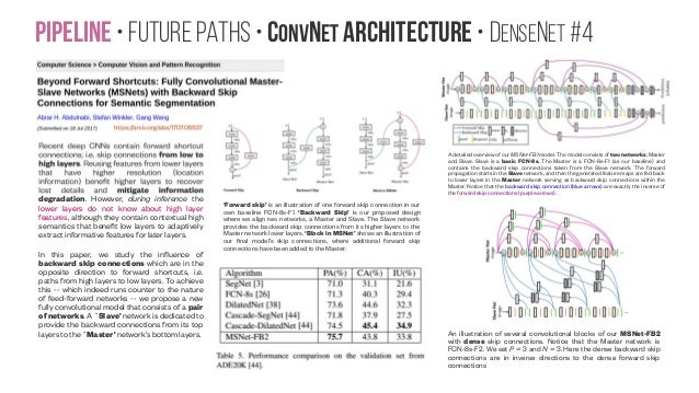 Pipeline • Future paths • ConvNet Architecture • DenseNet #4 degradation. However, during inference the lower layers do no...