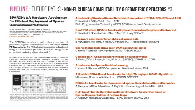 Pipeline • Future paths• Non-euclidean computability & Geometric Operators #3 SPARCNet: A Hardware Accelerator for Efficie...