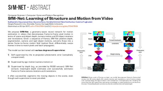 SfM-NeT • Abstract Computer Science > Computer Vision and Pattern Recognition SfM-Net: Learning of Structure and Motion fr...