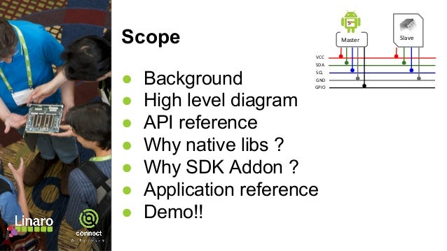 Scope ● Background ● High level diagram ● API reference ● Why native libs ? ● Why SDK Addon ? ● Application reference ● De...
