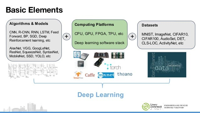 Deep Learning on ARM Platforms - SFO17-509