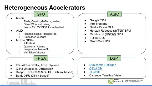 Deep Learning on ARM Platforms - SFO17-509