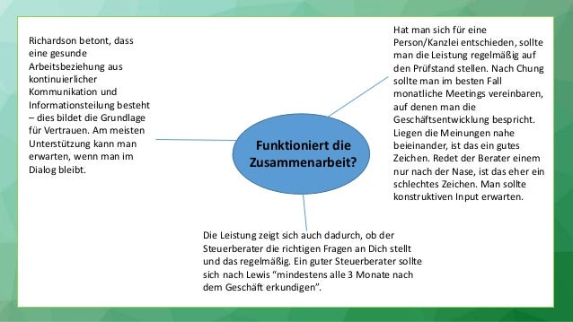 Sfofr module 4 powerpoint german