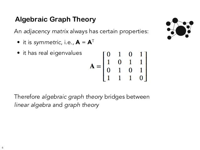 GRAPH THEORY AND LINEAR ALGEBRA PDF