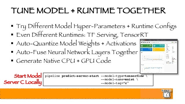 Optimizing, Profiling, and Deploying TensorFlow AI Models