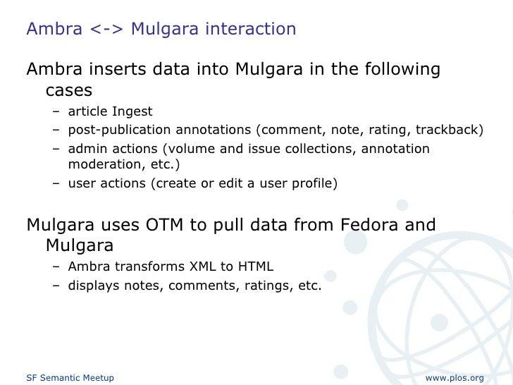 Ambra <-> Mulgara interaction <ul><li>Ambra inserts data into Mulgara in the following cases </li></ul><ul><ul><li>article...