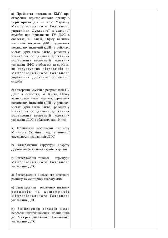 План дій з реформування ДФС у податковому напрямку Slide 2