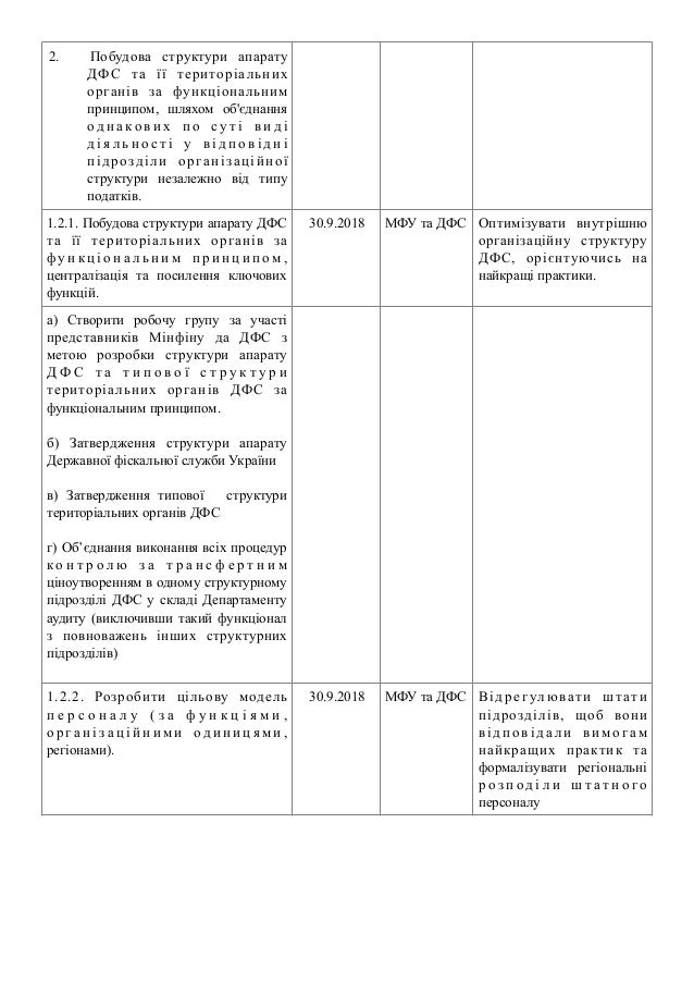 План дій з реформування ДФС у податковому напрямку Slide 3