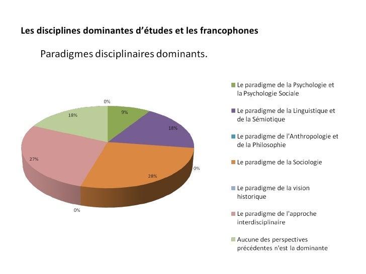 Les disciplines dominantes d'études et les francophones