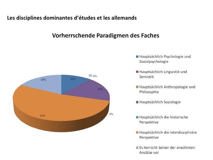 Les disciplines dominantes d'études et les allemands