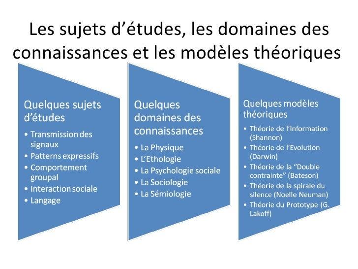 Les sujets d'études, les domaines des connaissances et les modèles théoriques