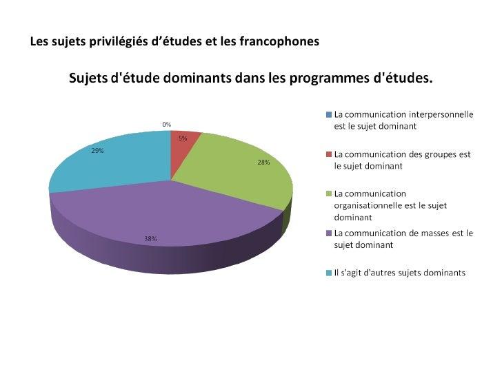 Les sujets privilégiés d'études et les francophones