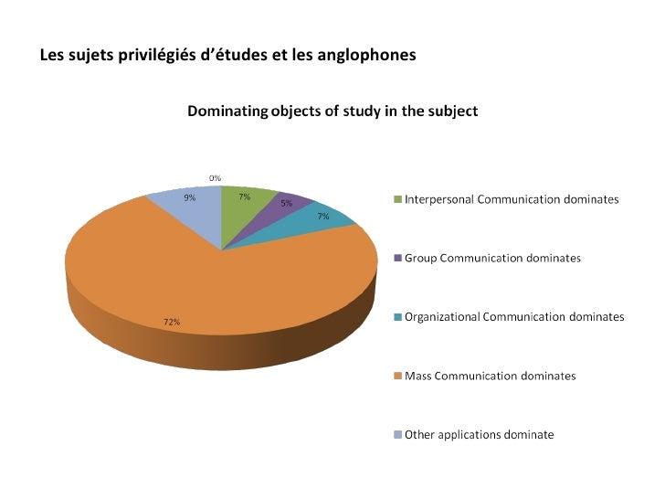 Les sujets privilégiés d'études et les anglophones