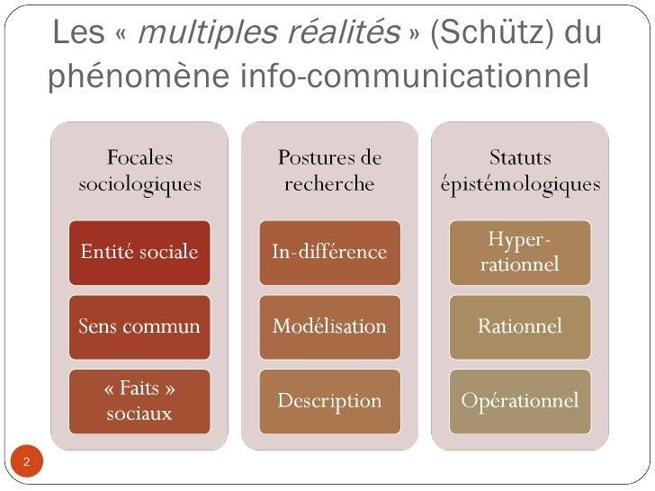 Les « multiples réalités » (Schütz) du phénomène info-communicationnel