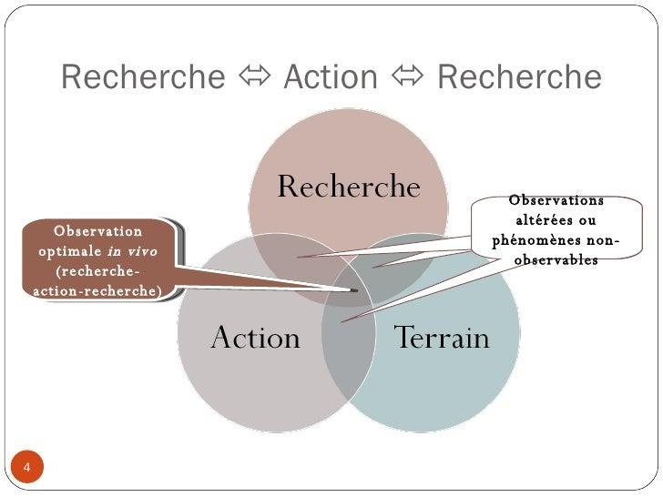 Recherche    Action    Recherche Zones d'échange différées Zones d'échange différées Observations altérées ou phénomènes...