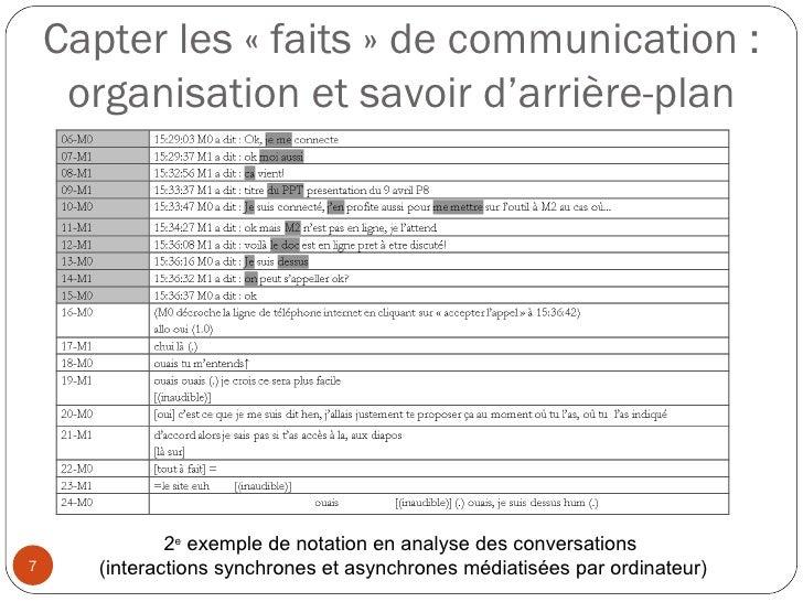 Capter les «faits» de communication : organisation et savoir d'arrière-plan 2 e  exemple de notation en analyse des conv...