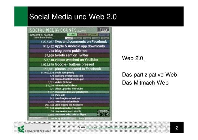 2Social Media und Web 2.0Quelle: http://www.personalizemedia.com/garys-social-media-count/Web 2.0:Das partizipative WebDas...