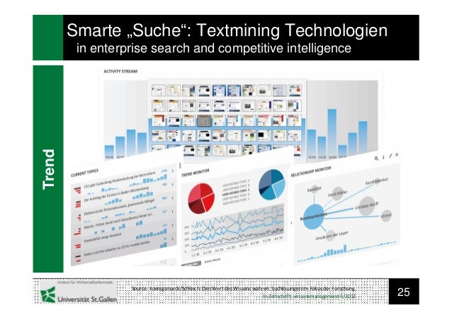 "25TrendSmarte ""Suche"": Textmining Technologienin enterprise search and competitive intelligenceSource: Koenigsmarck/Schlei..."
