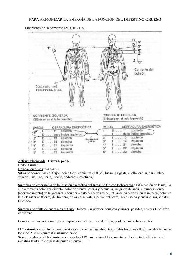 Como calmar el ataque del dolor a la osteocondrosis