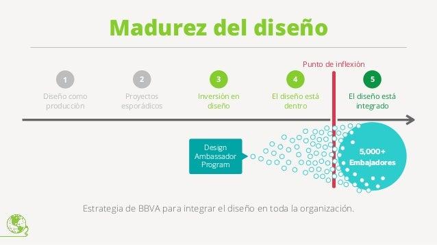 El impacto del diseño Las organizaciones orientadas en diseño: • Tienen un liderazgo analítico: Miden e impulsan el impac...