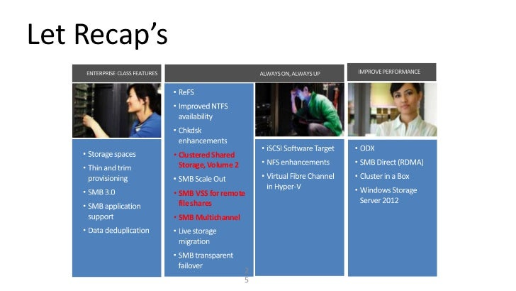 Q&A              Virtual              Lai's Blog     www.ms4u.info                                  DOWNLOAD Windows     M...